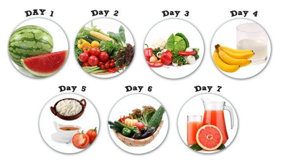 chê độ ăn kiêng giảm cân
